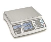 Scales RIB (M)